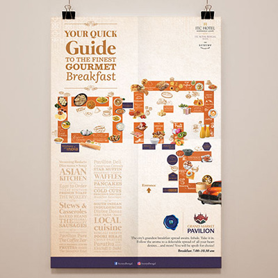 https://wysiwyg.co.in/sites/default/files/worksThumb/ITC-Sonar-Breakfast-Map-Poster-July2019.jpg
