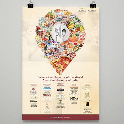 https://wysiwyg.co.in/sites/default/files/worksThumb/ITC-Sonar-Cuisine-Poster-July2019.jpg