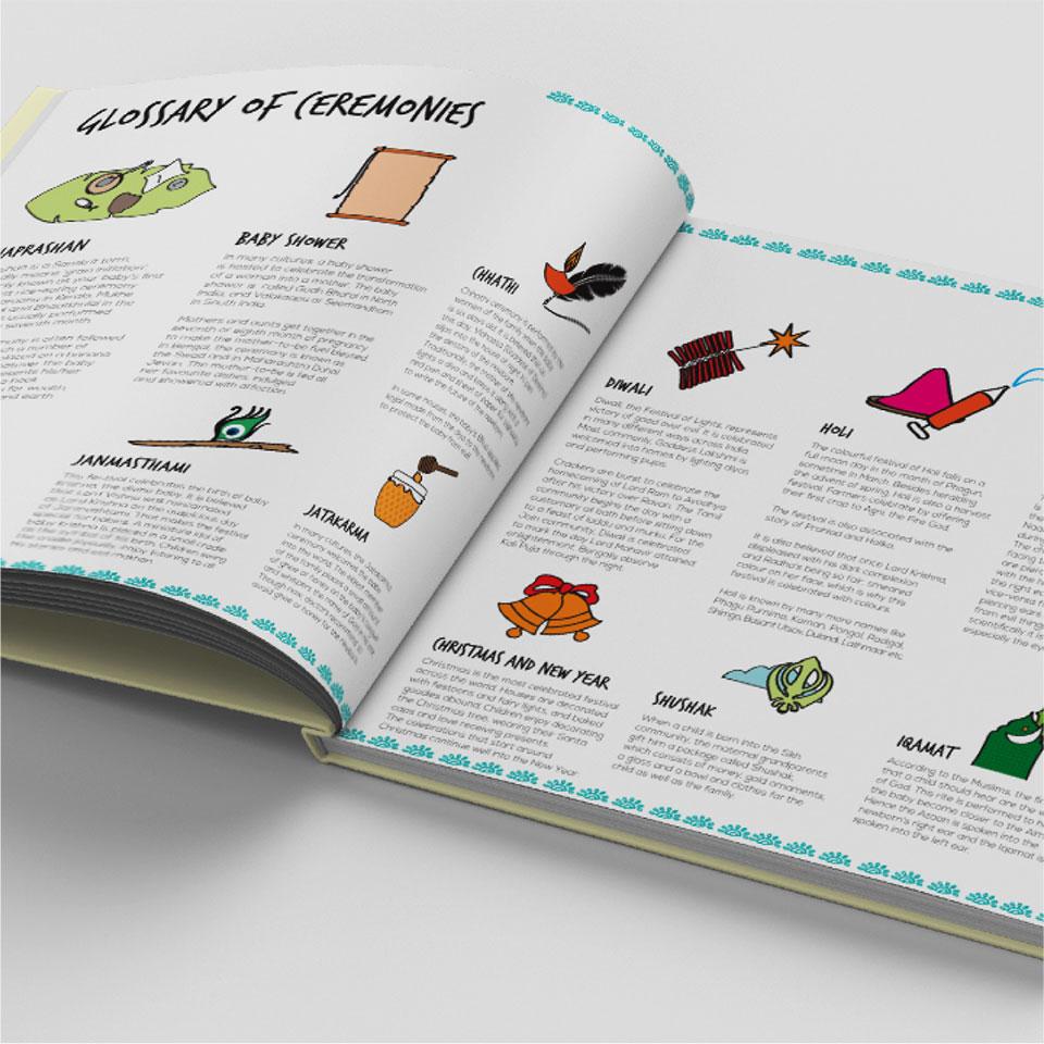 https://wysiwyg.co.in/sites/default/files/worksThumb/My-Babys-world-baby-book-publication-design-wysiwyg-2016-07.jpg