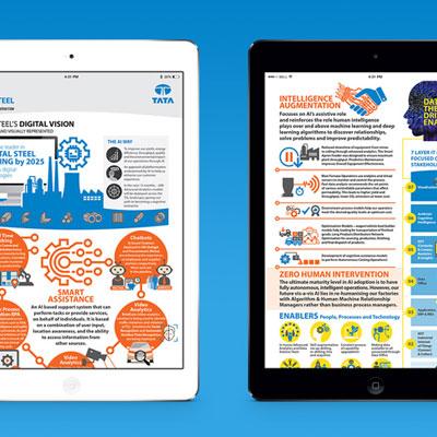 https://wysiwyg.co.in/sites/default/files/worksThumb/Tata-Steel-Infographics-Digital-Vision-Sept-2019.jpg