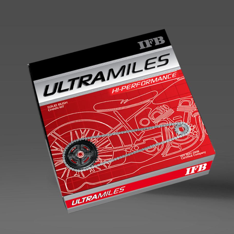 https://wysiwyg.co.in/sites/default/files/worksThumb/ifb-ultramiles-2018-1.jpg