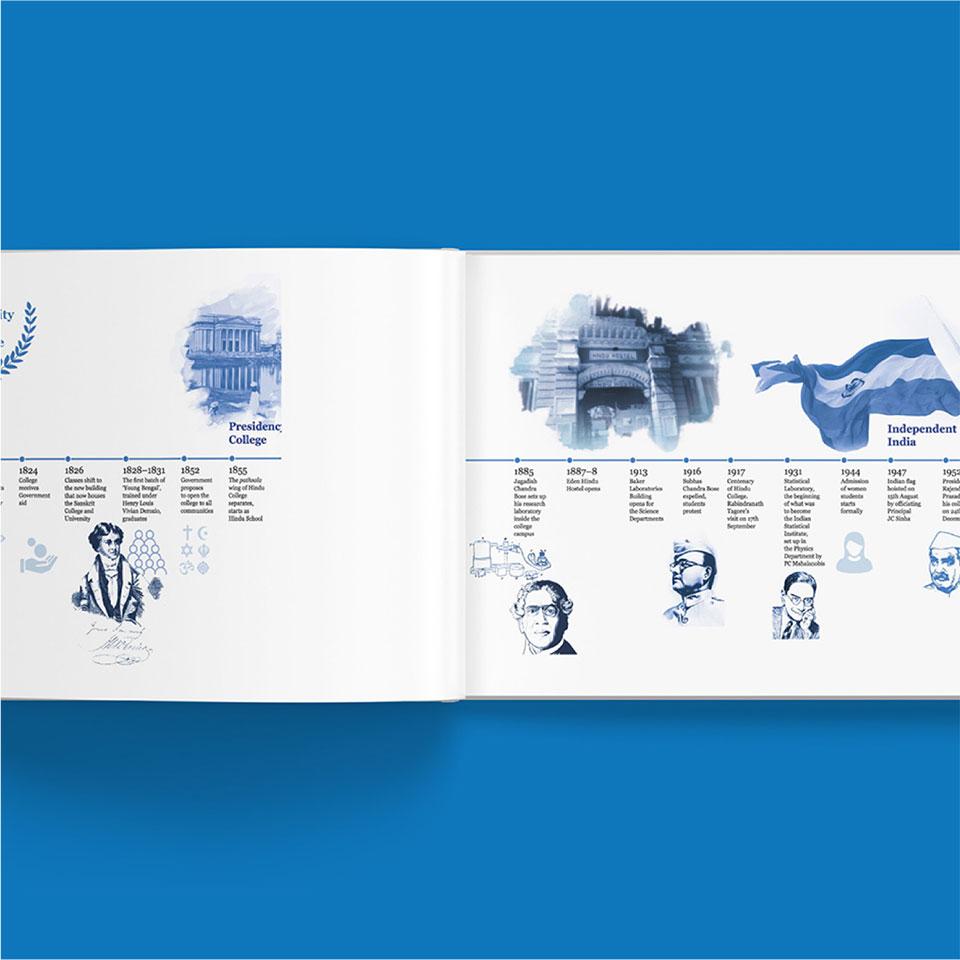 https://wysiwyg.co.in/sites/default/files/worksThumb/presidency-university-print-brochure-book-2017-03.jpg